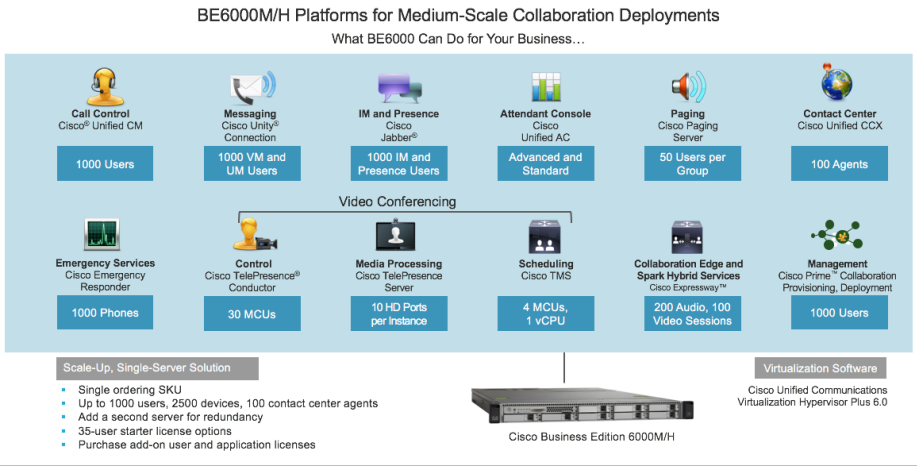 cisco prime collaboration provisioning install guide