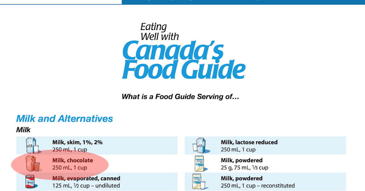 12-member food guide advisory committee