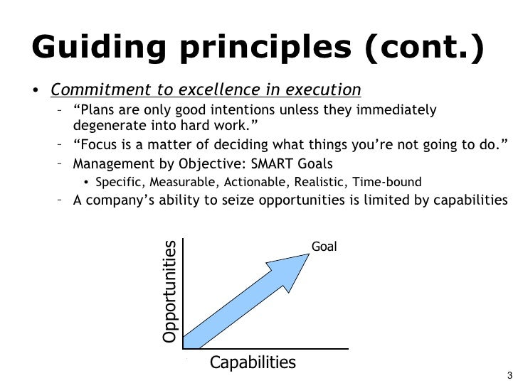 what is my guiding principle