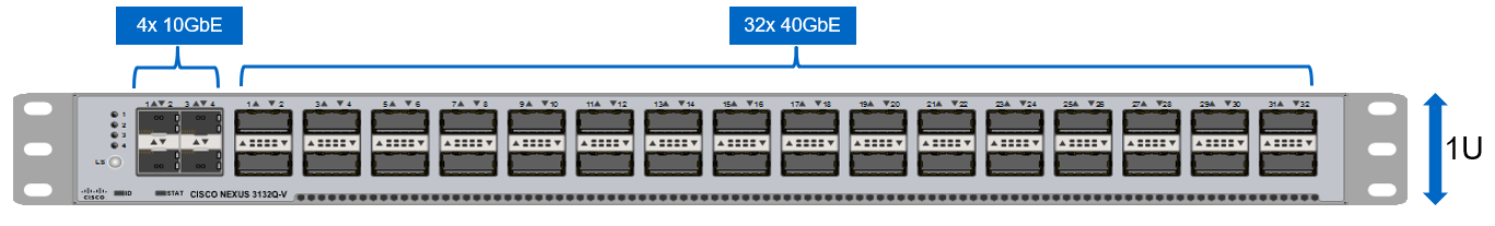 cisco nexus 3000 series switches configuration guides