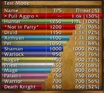 wow engineering leveling guide 3.3.5