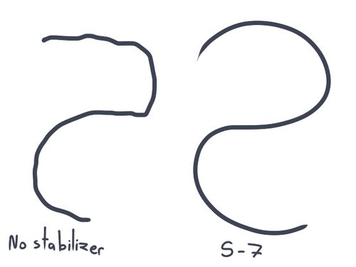 paint tool sai stabilizer guide
