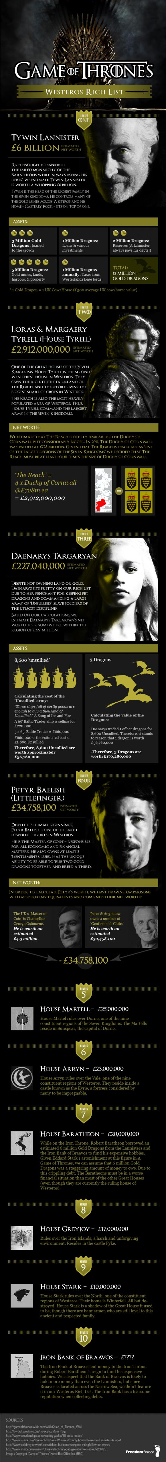 game of thrones spoils of war parents guide