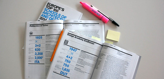 eaae guide to european architecture schools
