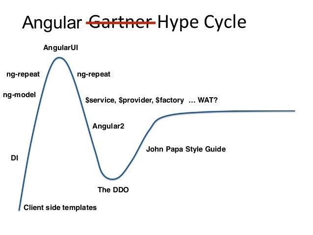 angular style guide john papa