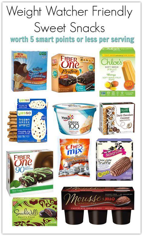 granola bar canada food guide