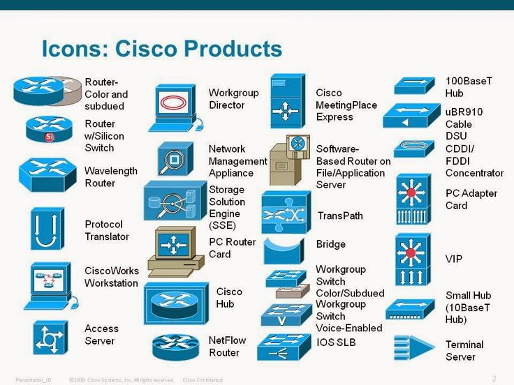 cisco unity express 9.0 ordering guide