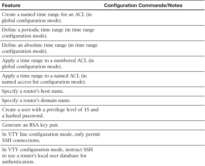 ccnp route 300-101 portable command guide