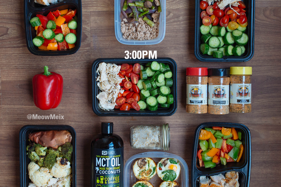 custom meal plan and meal prep guide