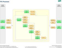 itil 2011 foundation exam study guide pdf