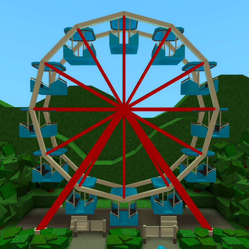 roller coaster tycoon 3 ride price guide