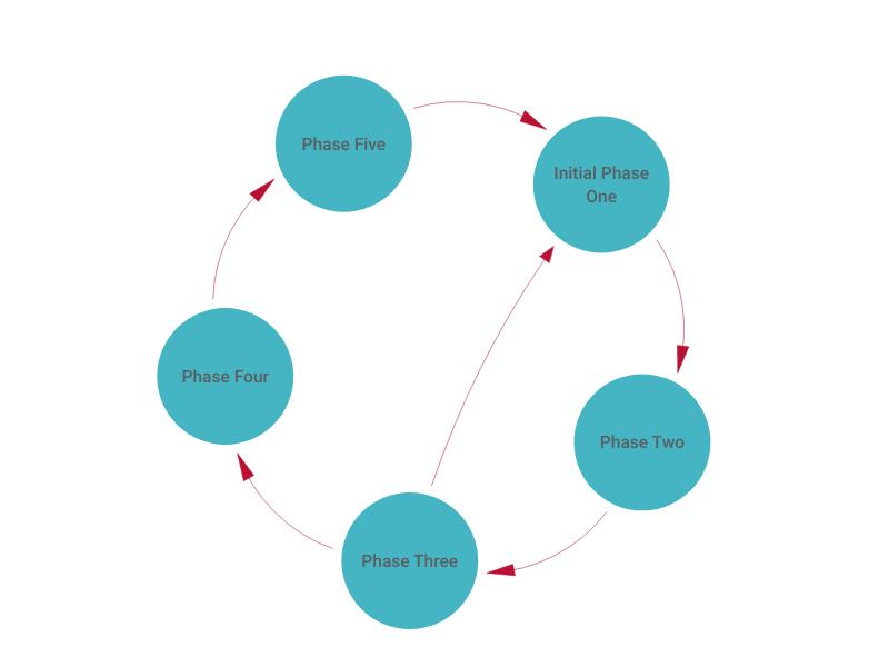 simple feedback guide google scholar