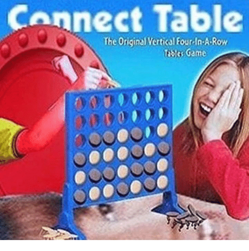 transposition tables connect 4 guide